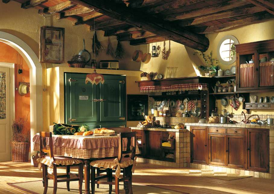 Italian Kitchen Kitchen Decoration